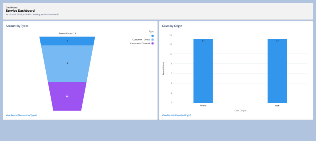 Downloaded Dashboard as Image in Salesforce